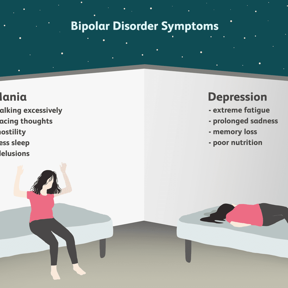 Understanding the Difference Between Bipolar and Borderline Personality Disorder